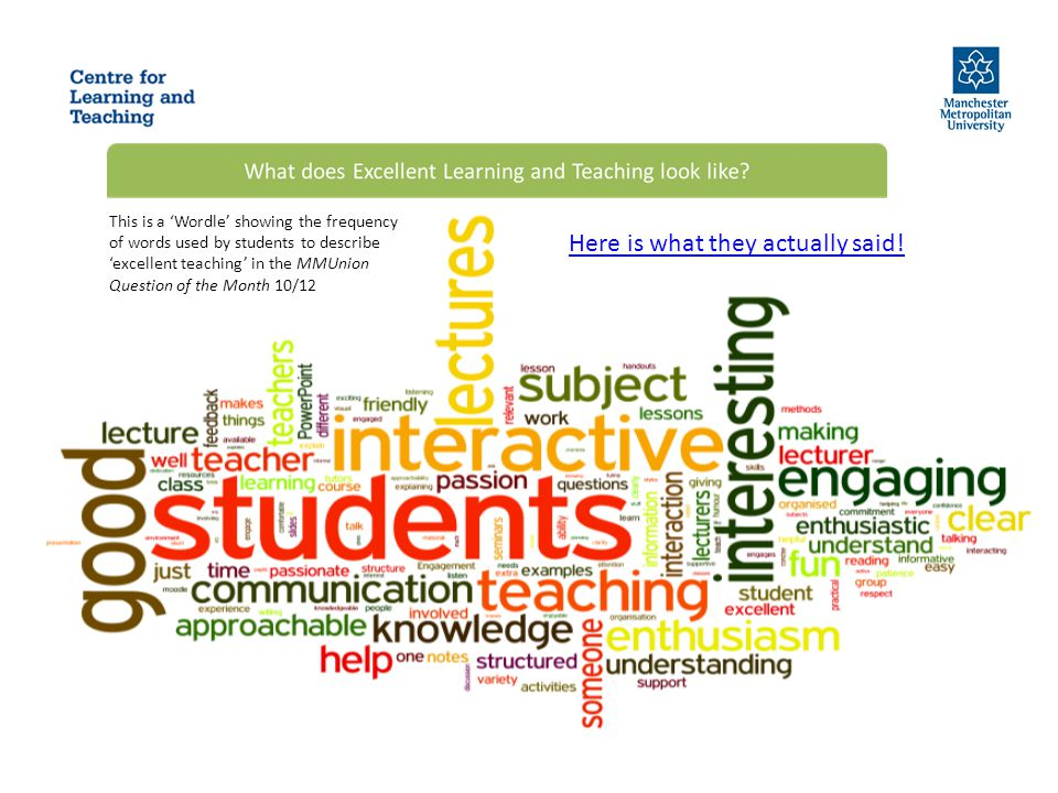 This is a 'Wordle' showing the frequency of words used by students to describe 'excellent teaching' in the MMUnion Question of the Month 10/12 Here is what they actually said!