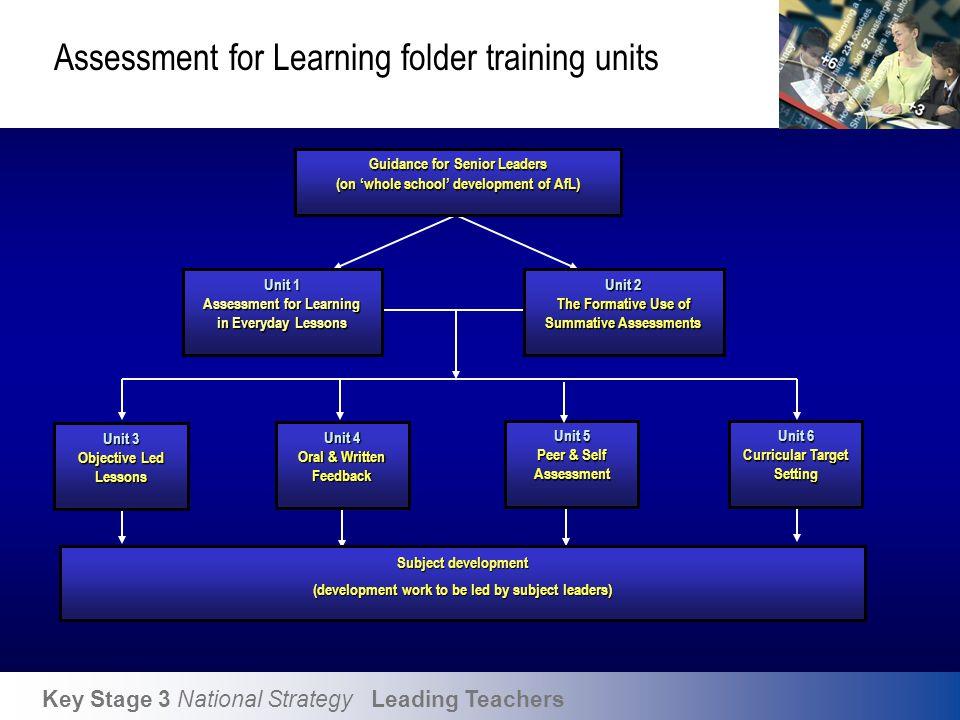 Key Stage 3 National Strategy Leading Teachers Assessment for Learning folder training units Guidance for Senior Leaders (on 'whole school' developmen