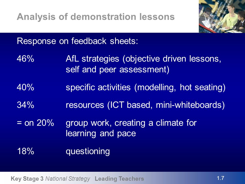 Key Stage 3 National Strategy Leading Teachers Objectives To consider how behaviour strategies help in establishing a climate for learning To reflect on your current practice and identify effective behaviour strategies worthy of demonstration
