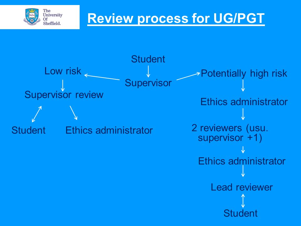 Review process for UG/PGT Student Ethics administrator 2 reviewers (usu.