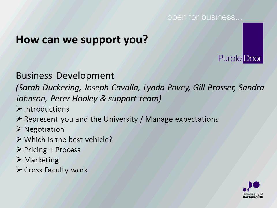 How can we support you? Business Development (Sarah Duckering, Joseph Cavalla, Lynda Povey, Gill Prosser, Sandra Johnson, Peter Hooley & support team)