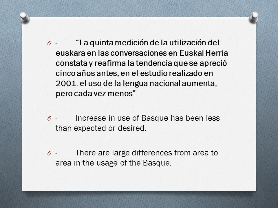 O · La quinta medición de la utilización del euskara en las conversaciones en Euskal Herria constata y reafirma la tendencia que se apreció cinco años antes, en el estudio realizado en 2001: el uso de la lengua nacional aumenta, pero cada vez menos .