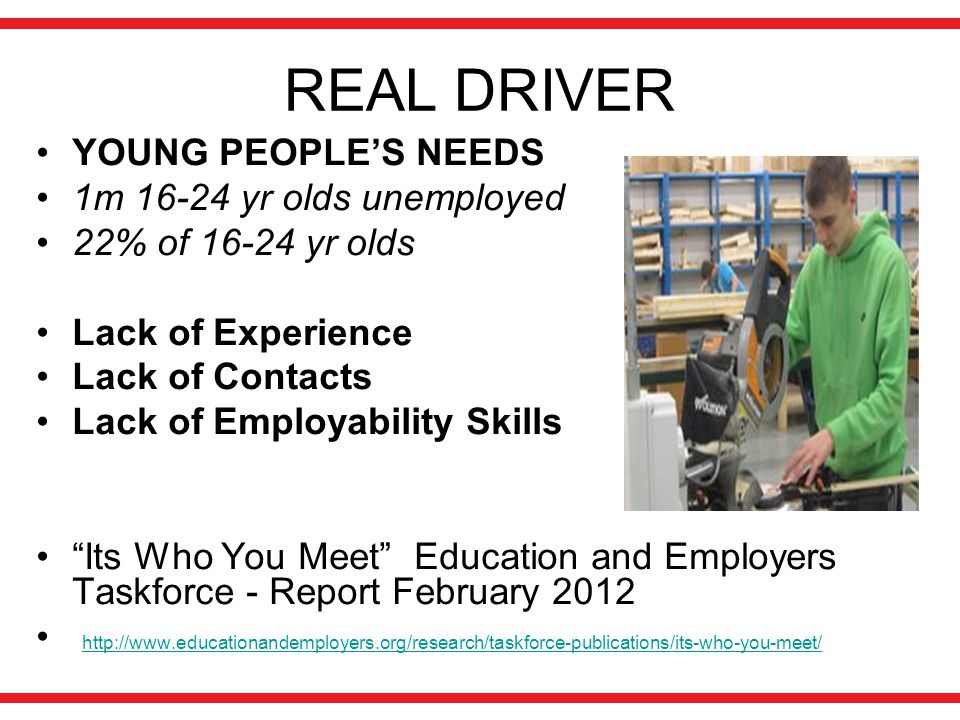 REAL DRIVER YOUNG PEOPLE'S NEEDS 1m 16-24 yr olds unemployed 22% of 16-24 yr olds Lack of Experience Lack of Contacts Lack of Employability Skills Its Who You Meet Education and Employers Taskforce - Report February 2012 http://www.educationandemployers.org/research/taskforce-publications/its-who-you-meet/