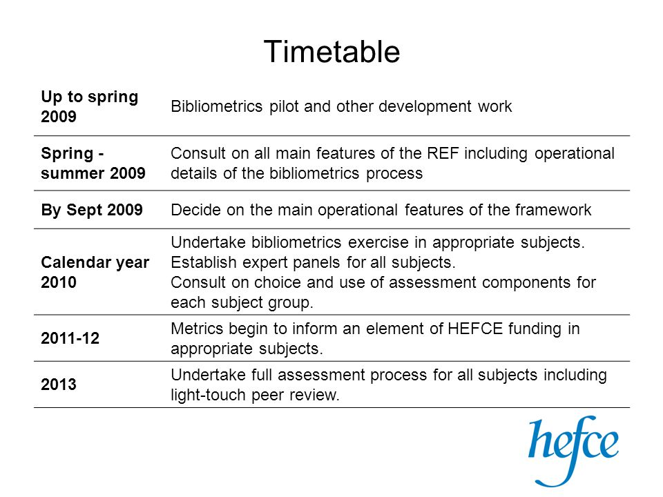 Timetable Up to spring 2009 Bibliometrics pilot and other development work Spring - summer 2009 Consult on all main features of the REF including operational details of the bibliometrics process By Sept 2009Decide on the main operational features of the framework Calendar year 2010 Undertake bibliometrics exercise in appropriate subjects.