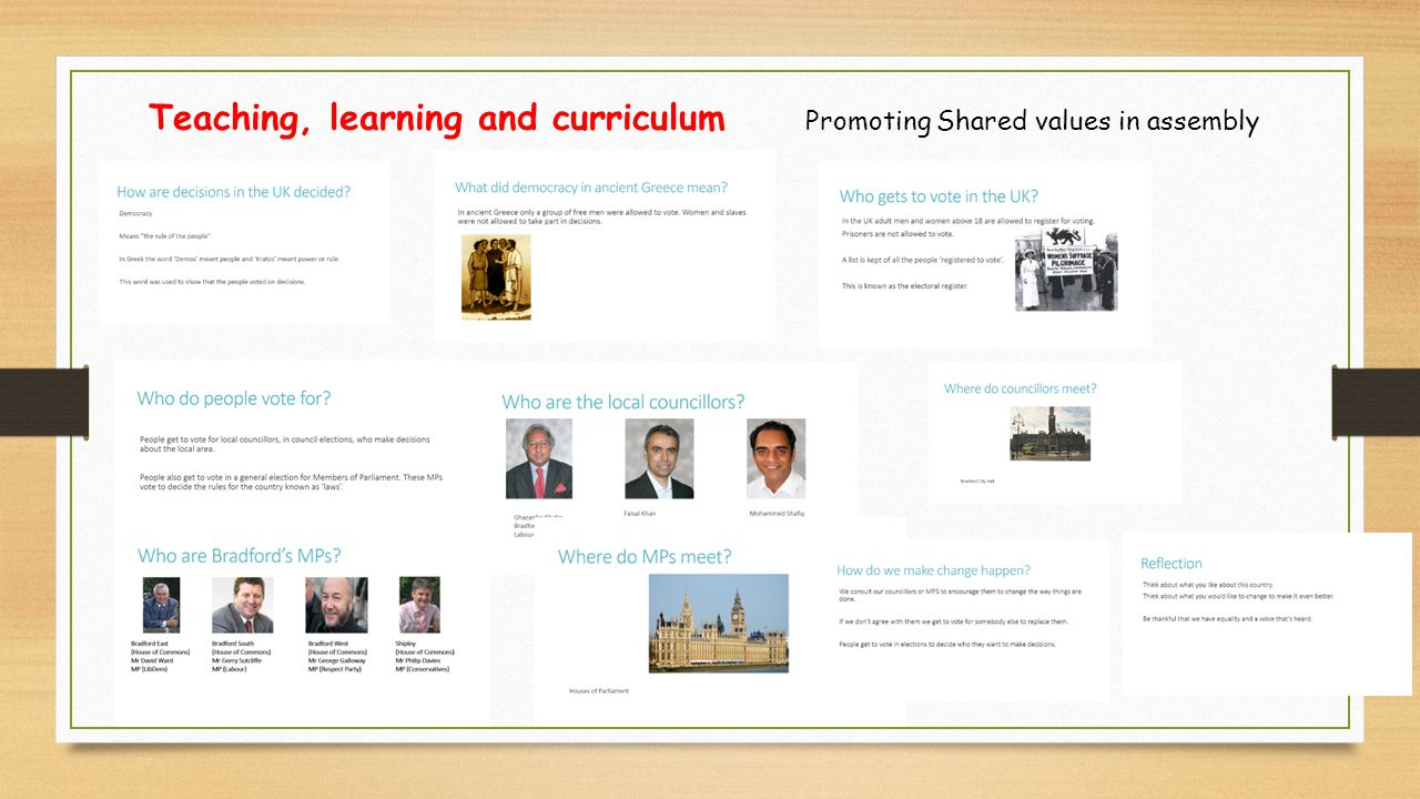 Teaching, learning and curriculum Promoting Shared values in assembly