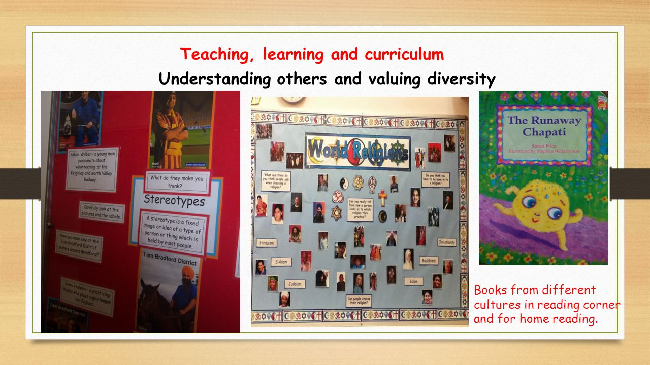 Teaching, learning and curriculum Understanding others and valuing diversity Books from different cultures in reading corner and for home reading.