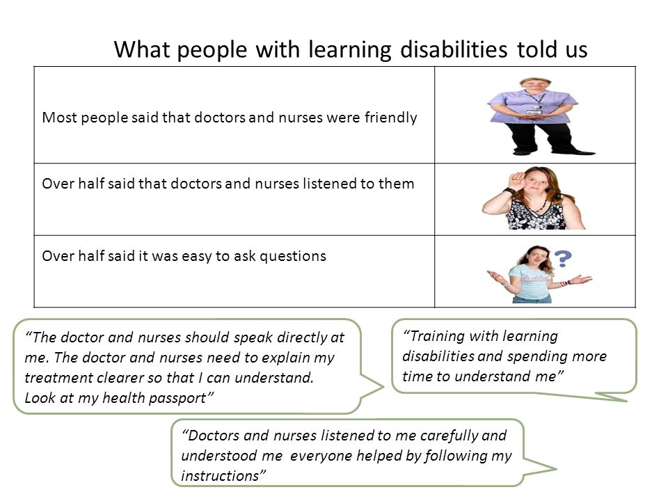 What people with learning disabilities told us Most people said that doctors and nurses were friendly Over half said that doctors and nurses listened to them Over half said it was easy to ask questions Training with learning disabilities and spending more time to understand me Doctors and nurses listened to me carefully and understood me everyone helped by following my instructions The doctor and nurses should speak directly at me.