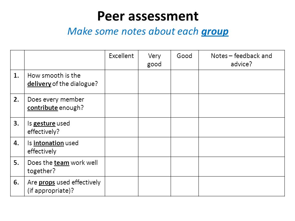 Peer assessment Make some notes about each group ExcellentVery good GoodNotes – feedback and advice.