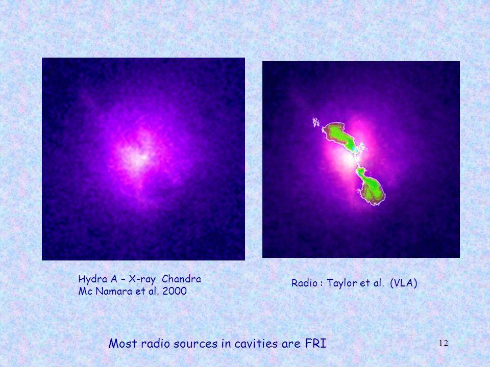 12 Hydra A – X-ray Chandra Mc Namara et al. 2000 Radio : Taylor et al.