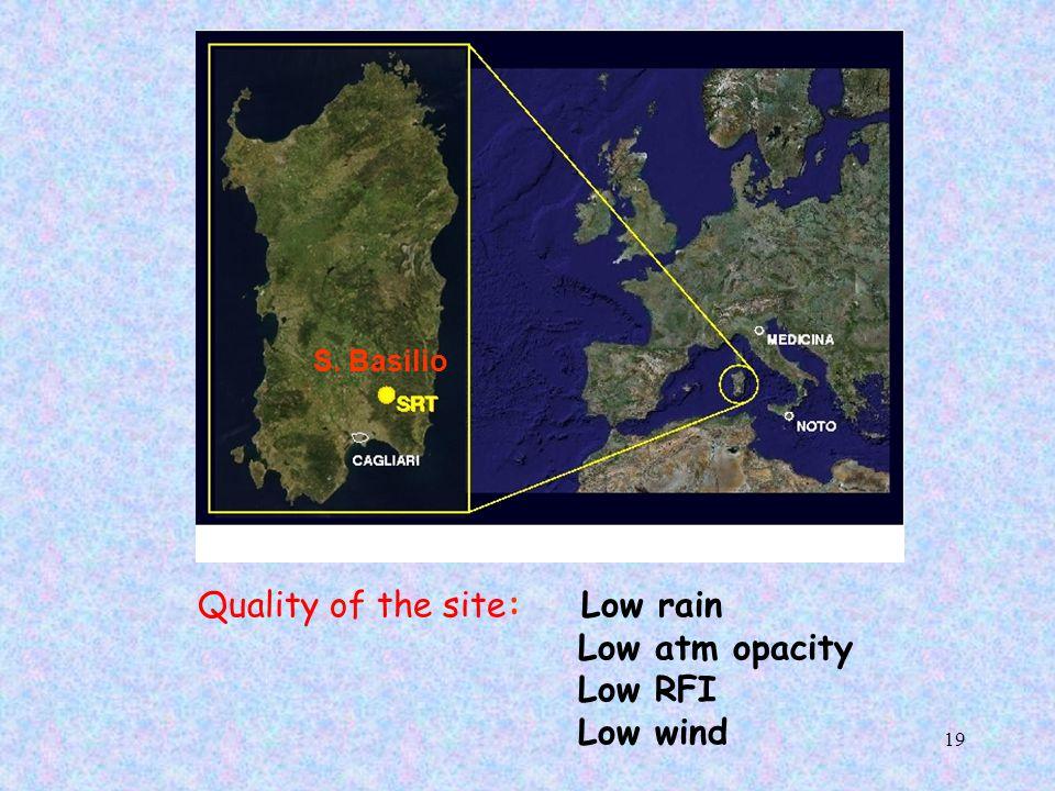 19 Quality of the site: Low rain Low atm opacity Low RFI Low wind S. Basilio