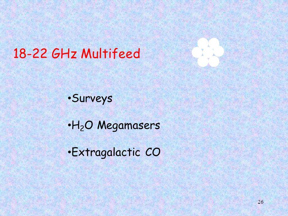 26 18-22 GHz Multifeed Surveys H 2 O Megamasers Extragalactic CO