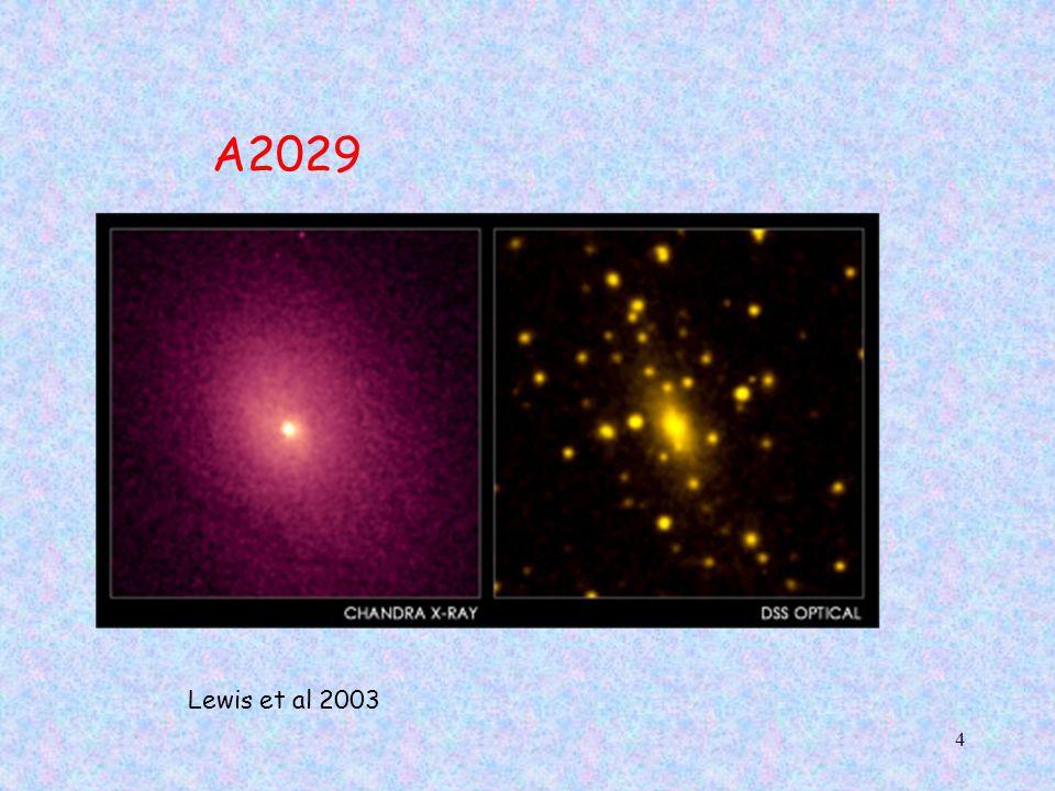 4 Lewis et al 2003 A2029