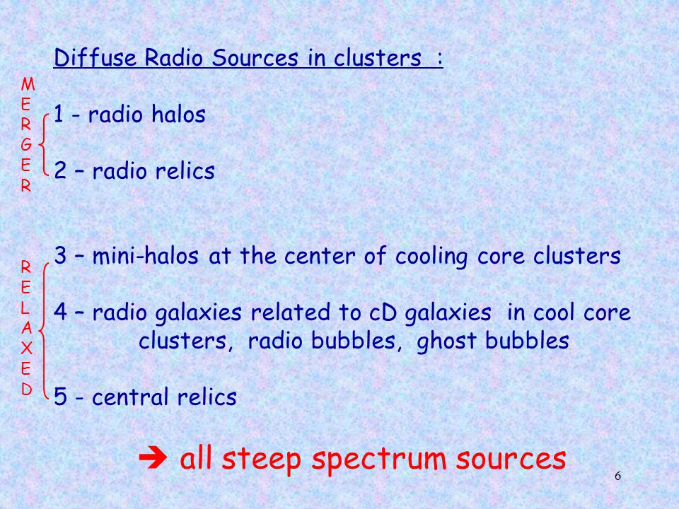6 Diffuse Radio Sources in clusters : 1 - radio halos 2 – radio relics 3 – mini-halos at the center of cooling core clusters 4 – radio galaxies related to cD galaxies in cool core clusters, radio bubbles, ghost bubbles 5 - central relics  all steep spectrum sources MERGERRELAXEDMERGERRELAXED