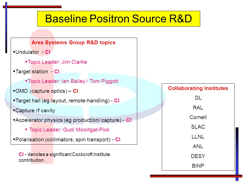 Baseline Positron Source R&D Area Systems Group R&D topics  Undulator - CI  Topic Leader: Jim Clarke  Target station - CI  Topic Leader: Ian Bailey / Tom Piggott  OMD (capture optics) – CI  Target hall (eg layout, remote-handling) - CI  Capture rf cavity  Accelerator physics (eg production/ capture) - CI  Topic Leader: Gudi Moortgat-Pick  Polarisation (collimators, spin transport) - CI Collaborating Institutes DL RAL Cornell SLAC LLNL ANL DESY BINP CI - denotes a significant Cockcroft Institute contribution