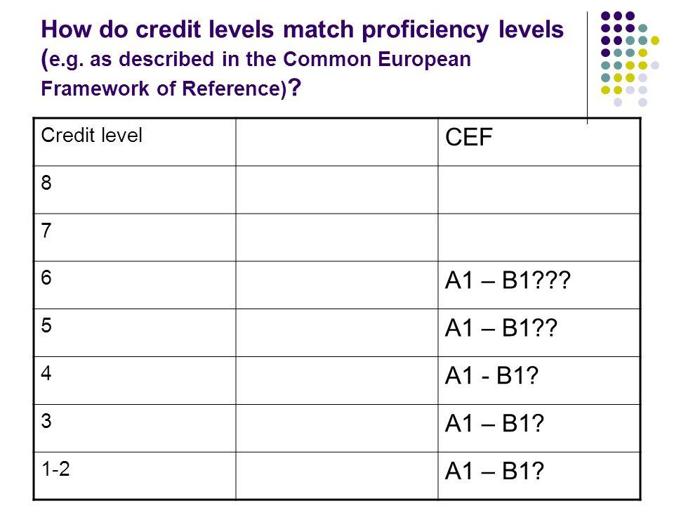 How do credit levels match proficiency levels ( e.g.