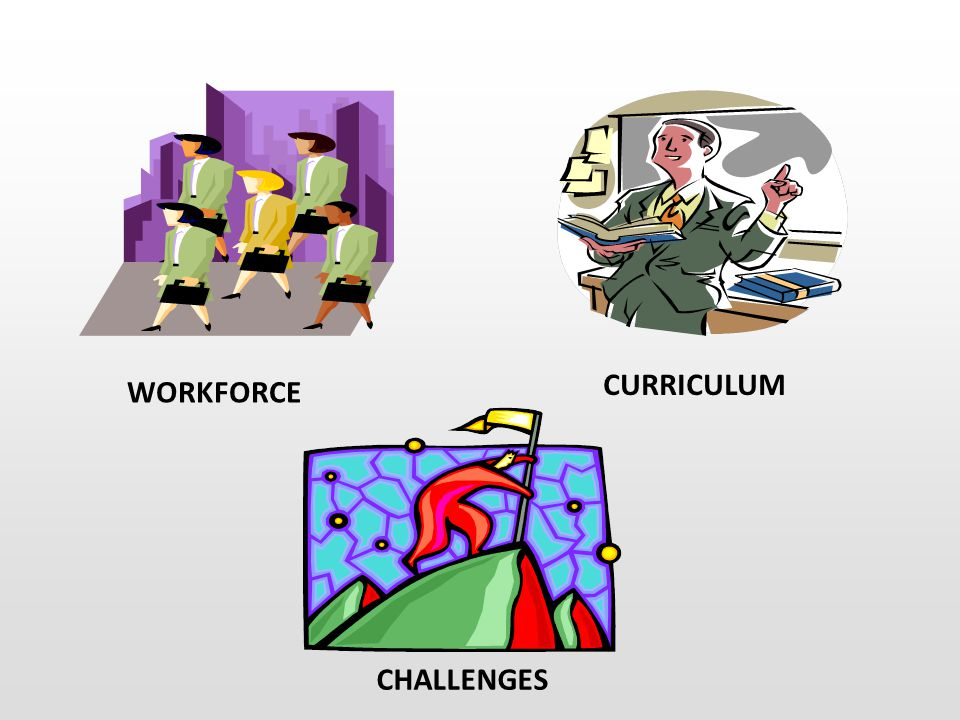 WORKFORCE CURRICULUM CHALLENGES
