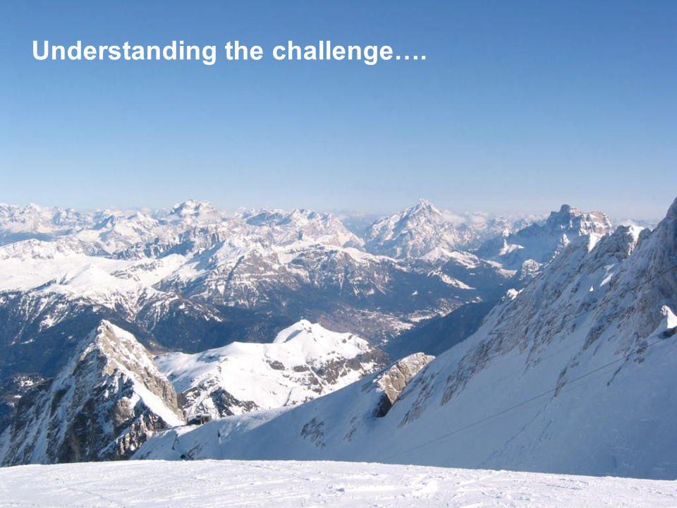 2 Understanding the challenge….