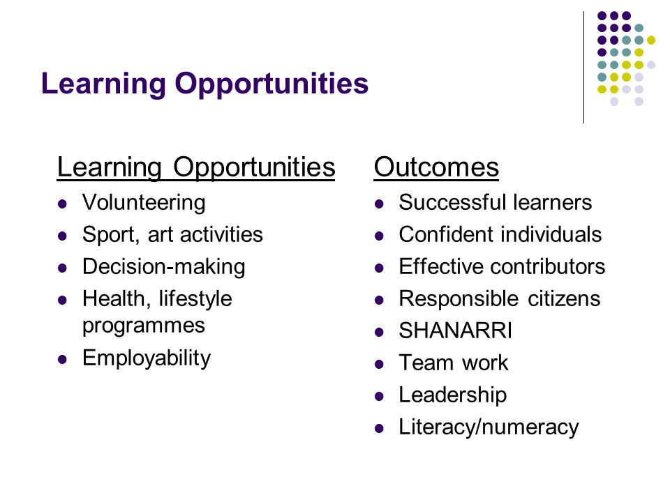 Learning Opportunities Volunteering Sport, art activities Decision-making Health, lifestyle programmes Employability Outcomes Successful learners Confident individuals Effective contributors Responsible citizens SHANARRI Team work Leadership Literacy/numeracy Learning Opportunities