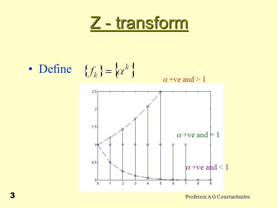 Professor A G Constantinides 3 Z - transform Define  +ve and = 1  +ve and > 1  +ve and < 1