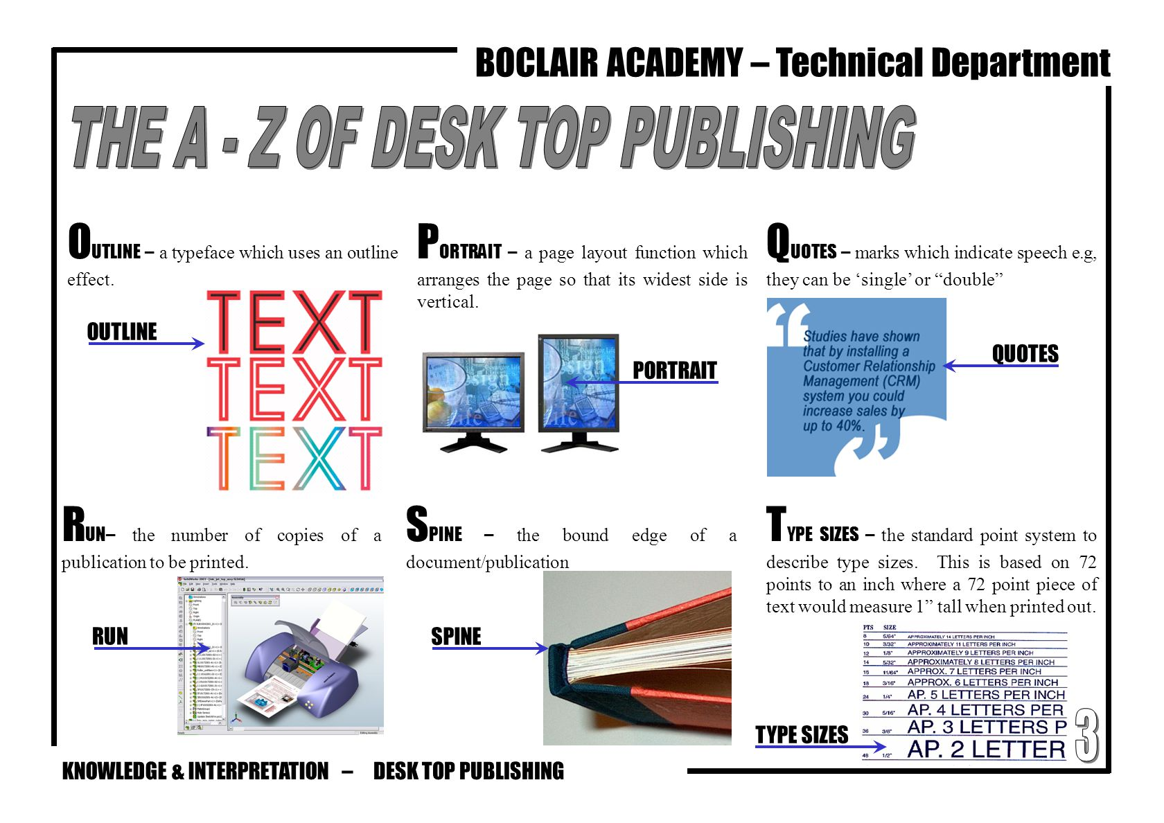 KNOWLEDGE & INTERPRETATION – BOCLAIR ACADEMY – Technical Department DESK TOP PUBLISHING O UTLINE – a typeface which uses an outline effect. P ORTRAIT