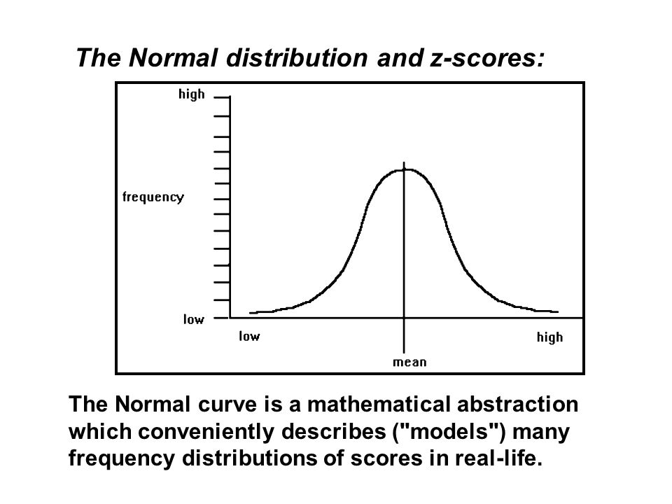 The Normal distribution and z-scores: The Normal curve is a mathematical abstraction which conveniently describes ( models ) many frequency distributions of scores in real-life.