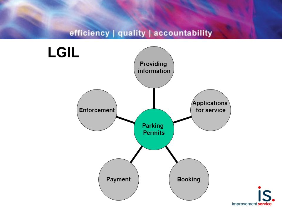 LGIL Parking Permits Providing information Applications for serviceBookingPaymentEnforcement