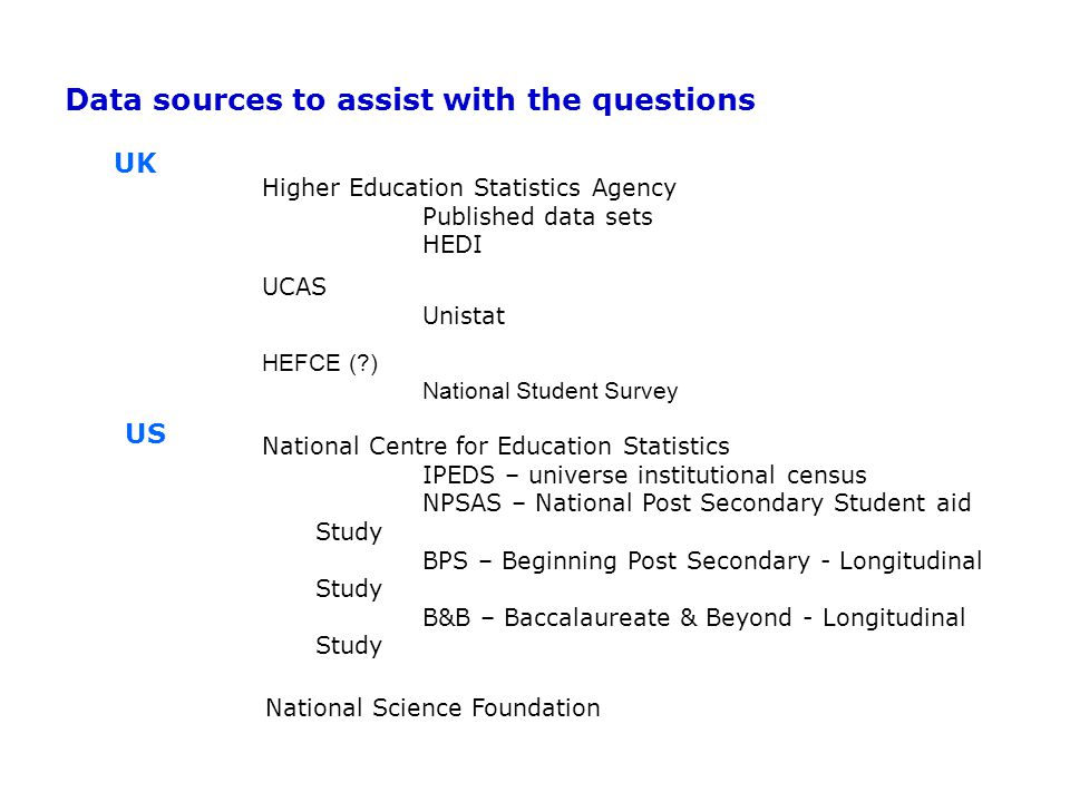Data sources to assist with the questions UK Higher Education Statistics Agency Published data sets HEDI UCAS Unistat HEFCE ( ) National Student Survey US National Centre for Education Statistics IPEDS – universe institutional census NPSAS – National Post Secondary Student aid Study BPS – Beginning Post Secondary - Longitudinal Study B&B – Baccalaureate & Beyond - Longitudinal Study National Science Foundation