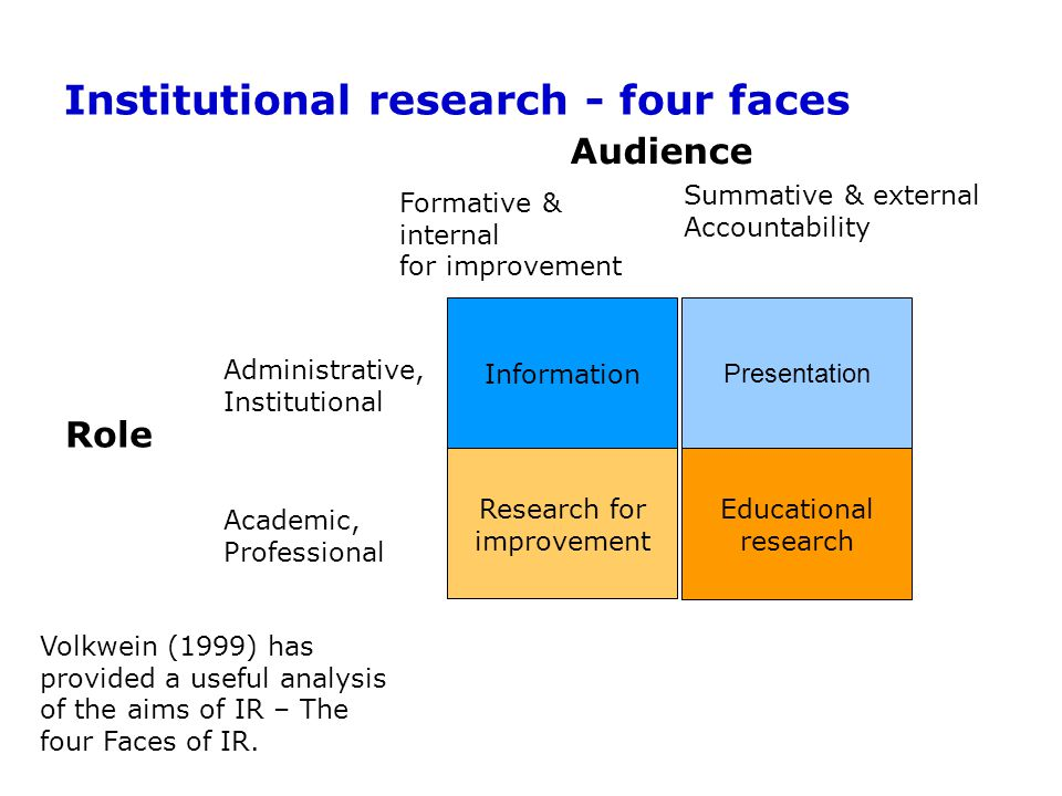 Institutional research - four faces Volkwein (1999) has provided a useful analysis of the aims of IR – The four Faces of IR.