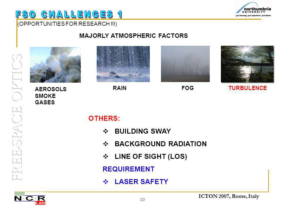 ICTON 2007, Rome, Italy 10 MAJORLY ATMOSPHERIC FACTORS (OPPORTUNITIES FOR RESEARCH !!!) OTHERS:  BUILDING SWAY  BACKGROUND RADIATION  LINE OF SIGHT