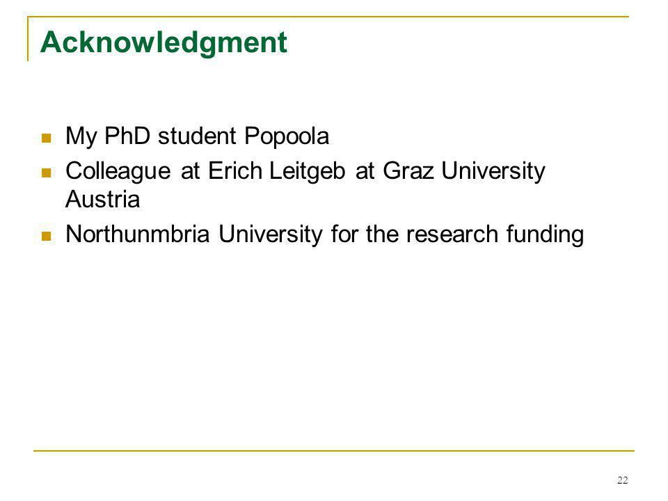 22 Acknowledgment My PhD student Popoola Colleague at Erich Leitgeb at Graz University Austria Northunmbria University for the research funding