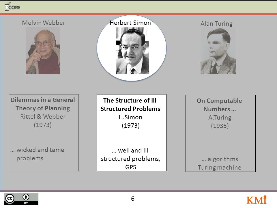 6 On Computable Numbers … A.Turing (1935) … algorithms Turing machine Dilemmas in a General Theory of Planning Rittel & Webber (1973) … wicked and tame problems Alan Turing Melvin WebberHerbert Simon The Structure of Ill Structured Problems H.Simon (1973) … well and ill structured problems, GPS