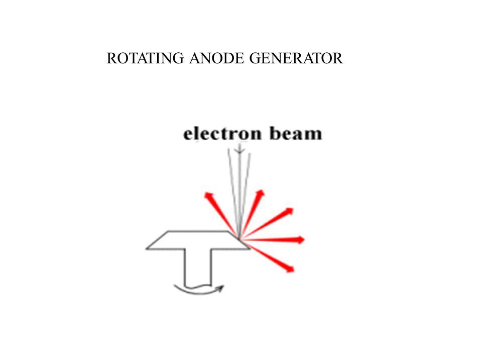 ROTATING ANODE GENERATOR