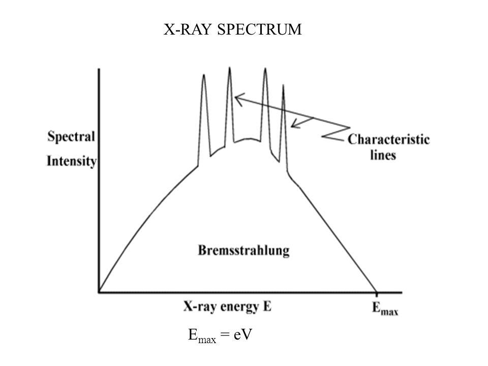 X-RAY SPECTRUM E max = eV