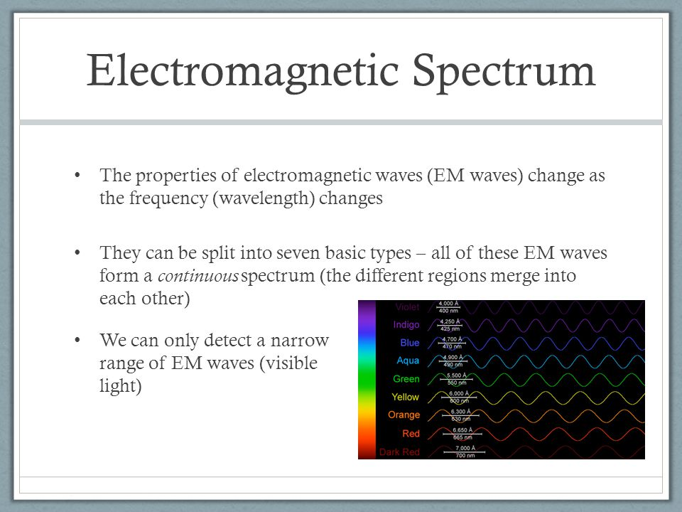 Electromagnetic Radiation Electromagnetic radiation travels as waves and transfers energy from one place to another All electromagnetic waves can travel through a vacuum, and they all travel at the same speed in a vacuum The types of radiation that occur in different parts of the spectrum have different uses and dangers, which depend on their wavelength and frequency