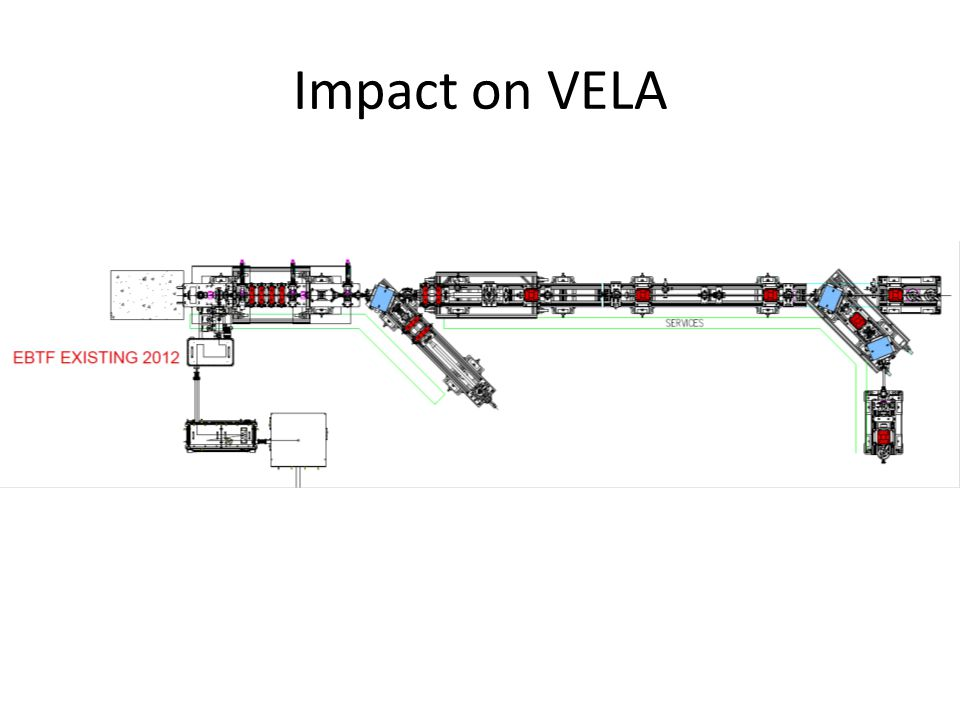 Impact on VELA