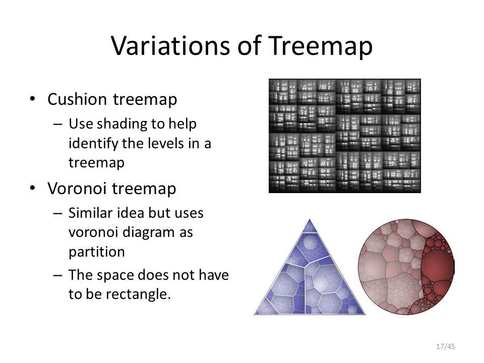 Variations of Treemap Cushion treemap – Use shading to help identify the levels in a treemap Voronoi treemap – Similar idea but uses voronoi diagram a