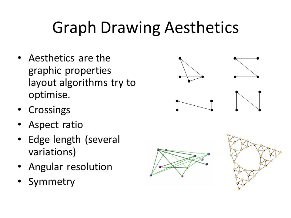 Graph Drawing Aesthetics Aesthetics are the graphic properties layout algorithms try to optimise. Crossings Aspect ratio Edge length (several variatio
