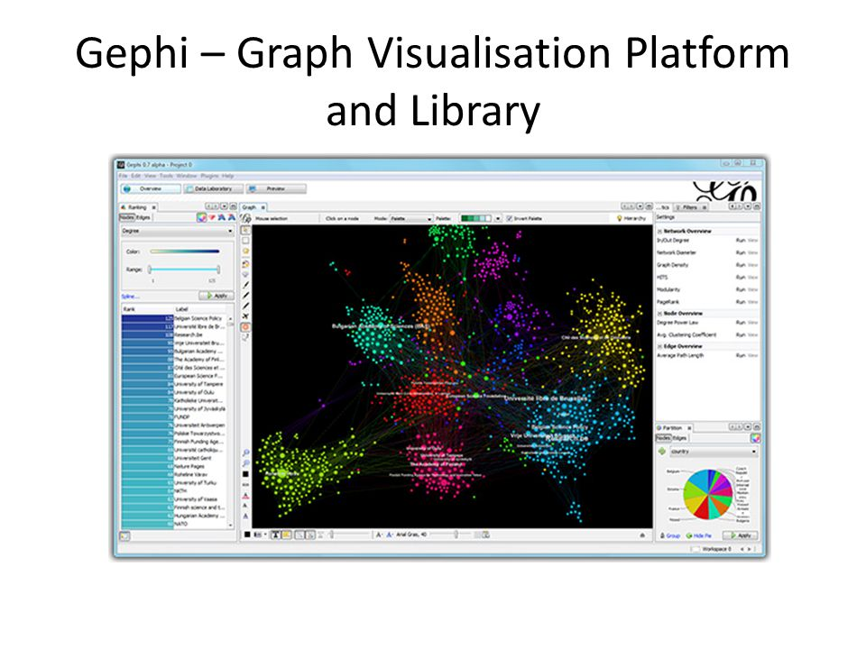 Gephi – Graph Visualisation Platform and Library