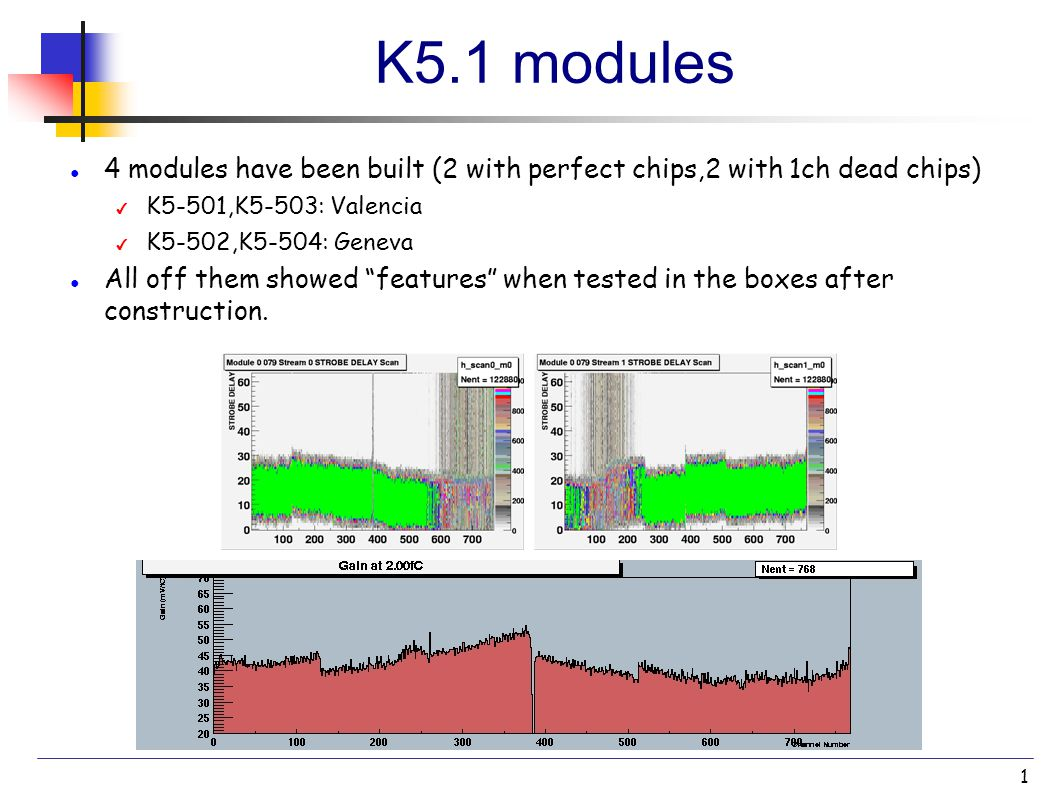 1 K5.1 modules ● 4 modules have been built (2 with perfect chips,2 with 1ch dead chips) ✔ K5-501,K5-503: Valencia ✔ K5-502,K5-504: Geneva ● All off them showed features when tested in the boxes after construction.
