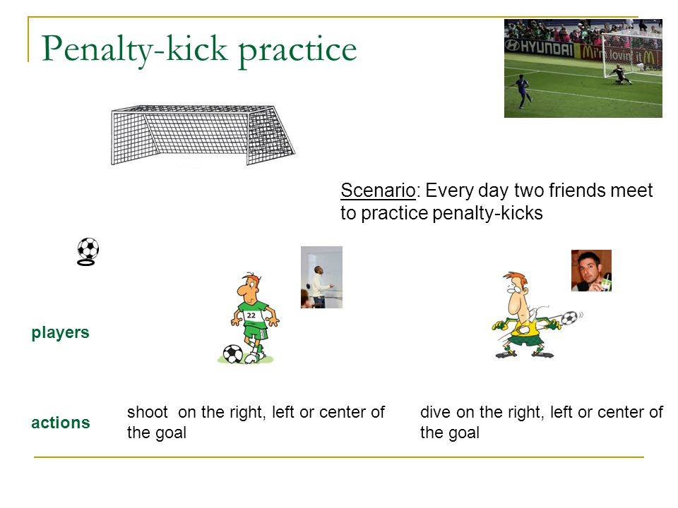 Penalty-kick practice shoot on the right, left or center of the goal dive on the right, left or center of the goal players actions Scenario: Every day two friends meet to practice penalty-kicks