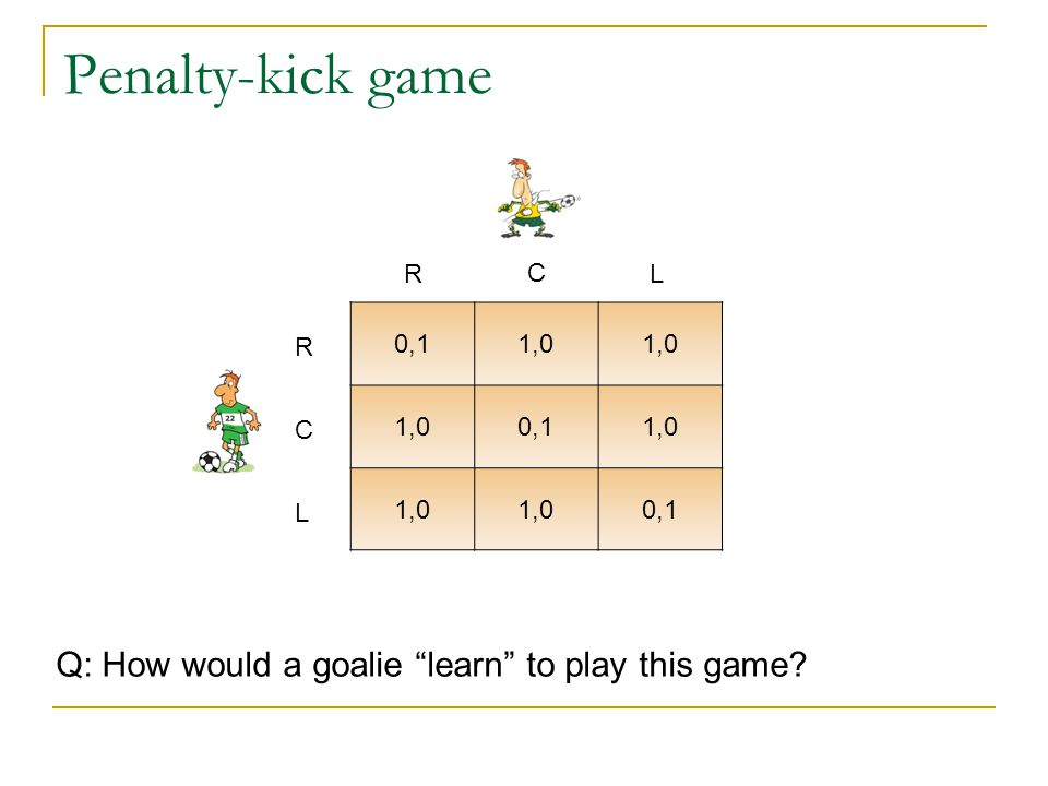 Penalty-kick game 0,11,0 0,11,0 0,1 R C L R C L Q: How would a goalie learn to play this game?