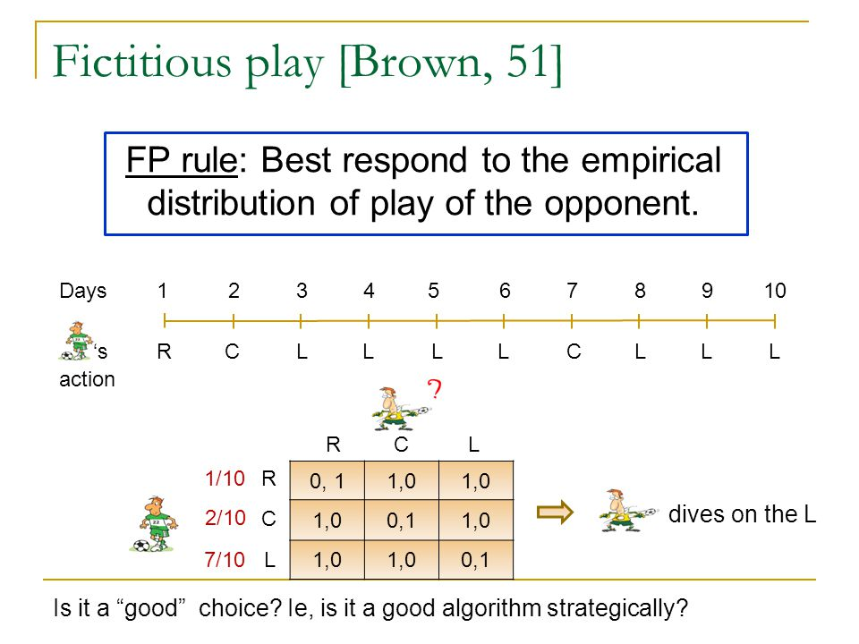 Fictitious play [Brown, 51] FP rule: Best respond to the empirical distribution of play of the opponent.