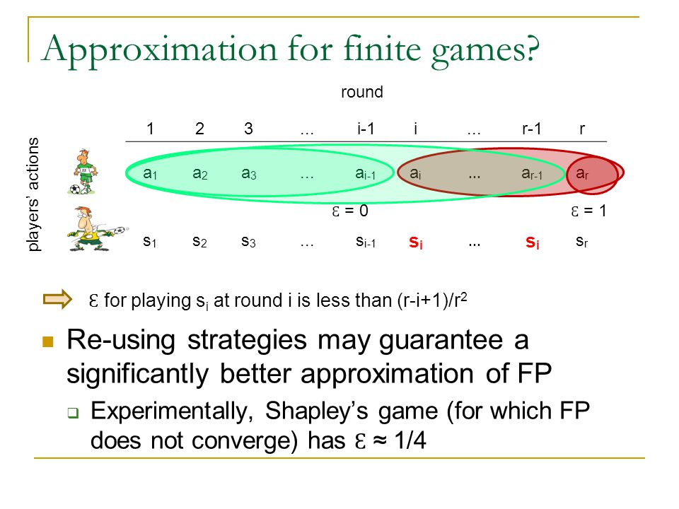 Approximation for finite games.
