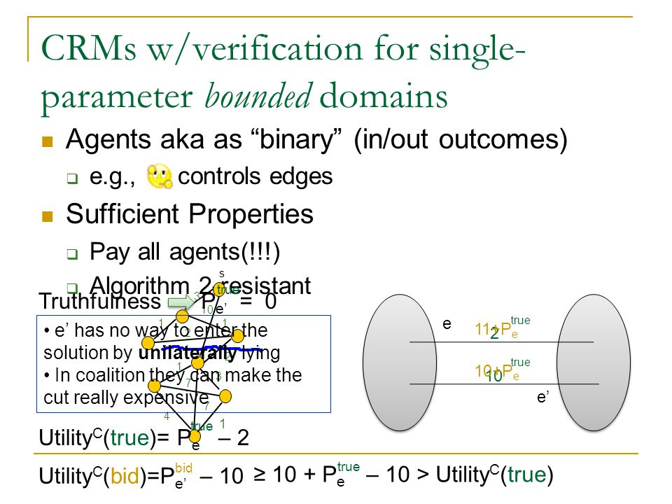 "CRMs w/verification for single- parameter bounded domains Agents aka as ""binary"" (in/out outcomes)  e.g., controls edges Sufficient Properties  Pay"