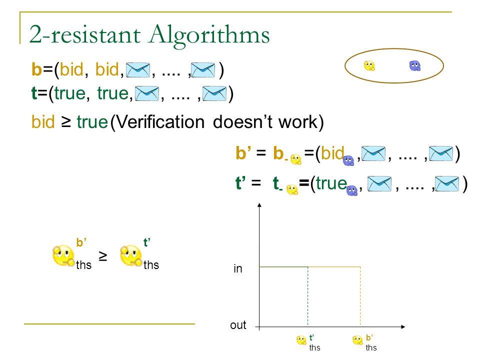 2-resistant Algorithms t=(true, true,,...., ) ths b' ths t' ≥ b' = b=(bid, bid,,...., ) t' = in out ths b' ths t' b - =(bid,,...., ) t - =(true,,...., ) bid ≥ true(Verification doesn't work)