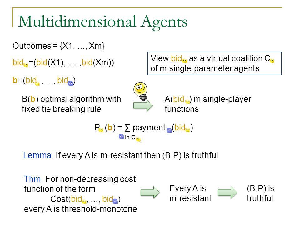Multidimensional Agents Outcomes = {X1,..., Xm} bid =(bid(X1),....,bid(Xm)) b=(bid,..., bid ) B(b) optimal algorithm with fixed tie breaking rule A(bid ) m single-player functions View bid as a virtual coalition C of m single-parameter agents P (b) = ∑ payment (bid ) in C Lemma.