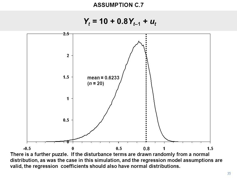 35 There is a further puzzle. If the disturbance terms are drawn randomly from a normal distribution, as was the case in this simulation, and the regr