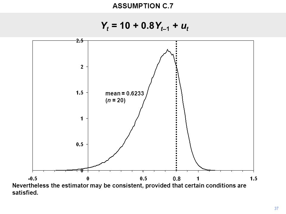 37 Nevertheless the estimator may be consistent, provided that certain conditions are satisfied. Y t = 10 + 0.8Y t–1 + u t mean = 0.6233 (n = 20) 0.8