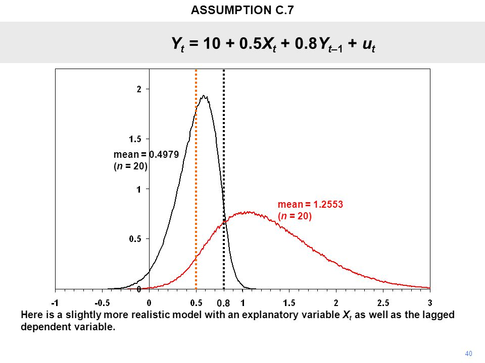 40 Here is a slightly more realistic model with an explanatory variable X t as well as the lagged dependent variable.