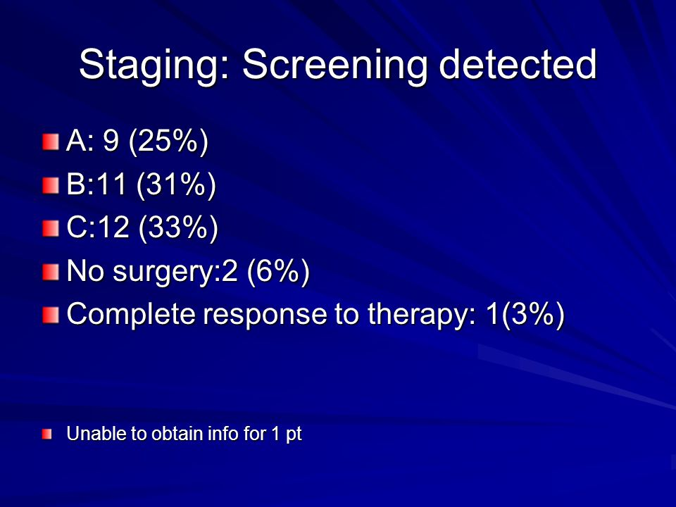 Staging: Screening detected A: 9 (25%) B:11 (31%) C:12 (33%) No surgery:2 (6%) Complete response to therapy: 1(3%) Unable to obtain info for 1 pt